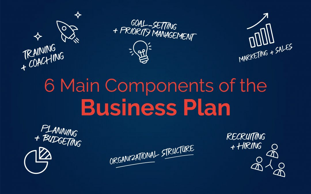 6 Main Components of the Business Plan